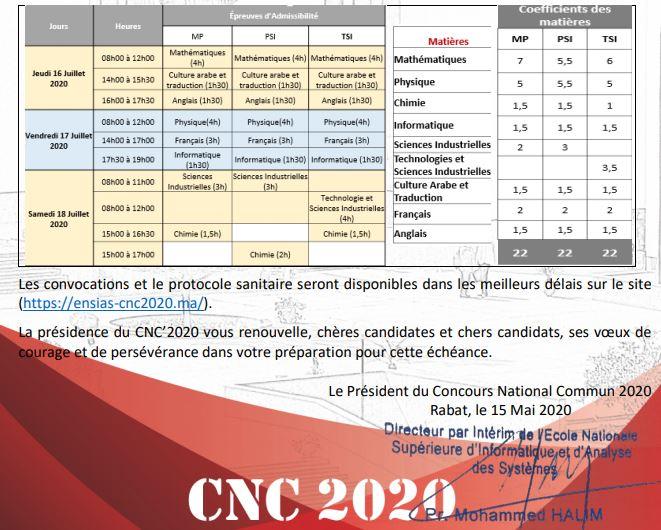 coefs-cnc-2020